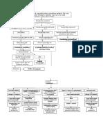 Patofisiologi CVA ICH.doc