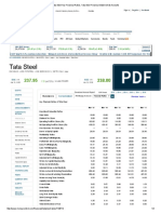 Tata Steel Key Financial Ratios, Tata Steel Financial Statement & Accounts