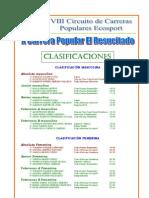 Clasificacion El Resucitado 2010
