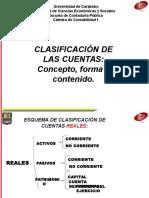 Clasificación de Las Cuentas