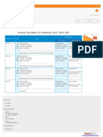 21 Tax Compliance Charts - Tax Print AY.16-17