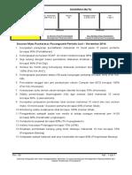 PDM.PCS.2.2. Sasaran Mutu