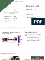 Analisis de LNG mini