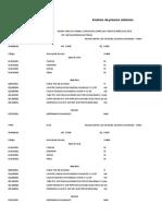 Analisis Costos Unitarios Electricas Ludico