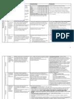 Evaluación Tabla Resumen