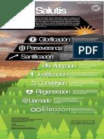OrdoSalutis_Infografia