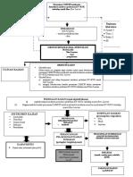 Kerangka Proposal Kajian Tindakan (1)