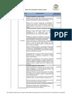 Anexo 2 Conceptos de Apoyo y Costos PROACC
