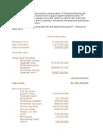 Kertas Kerja Rekonsiliasi Fiskal