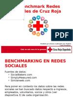 Comparativa en Redes Sociales para Cruz Roja