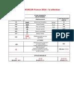 Guide MICHELIN France 2016 Sélection