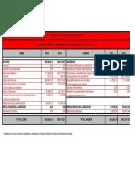 Cuenta PyG 2014