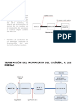 EMBRAGUE DE DISCO SECO (MONODISCO Y MULTIDISCO)