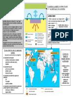 BILAN Les Échanges de Marchandises Le Commerce Maritime