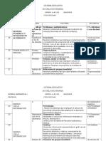 Dosificacion 1 Bim III