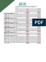 Distribucion de Notas ABC Educacion Industrial y Ciencias de La Familia y Consumidor Ago a Dic 2015