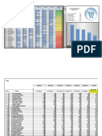 014 - Sales KPI Dashboard_v2