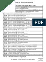 4F27-E00-71 Lista de Codigos