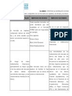 CUADRO COMPARATIVO DE MERCADOS.pdf