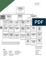 258725283 4a BAB II Struktur Organisasi RSUDAM Lampung Laporan Aktualisasi Dokter Umum Rumah Sakit