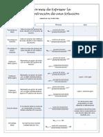 Formas de expresar las concentración.pdf