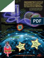 Digital STORYTELLING & Communication styles