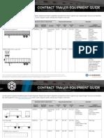 Truckload Equipment Guide