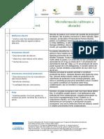 Plan de Afaceri Microferma de Cultivare a Alunului 10.01.2016