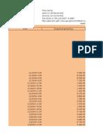Data Hujan & Evapotranspirasi DAS Cisadane