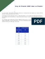 Equivalencia de Ratin Presion