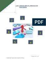Modelo de Los 7 Pasos Para El Servicio de Postventa