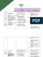 Kssr - Rpt - Pm - Thn 5.PDF