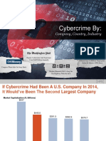 Cybercrime By
