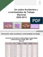Accidentes en México -- 2005-2014