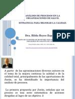 Análisis de Procesos en La Organizaciones de Salud