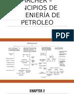 Archer – Pincipios de Ingeniería de Petroleo
