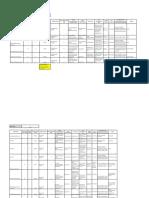 Milford School District Assessment Inventory Dec 2015