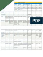 Copy of Assessment Inventory Seaford SD Composite