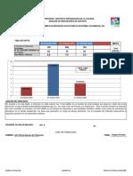Medicion Indicadores Gestion e Integracion de La Calidad I Trim 2015