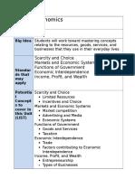 unit plan topic week 1