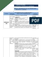 Cuadro Resumen de Estrategias y Técnicas
