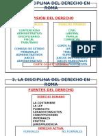 2. Fuentes Del Derecho Romano