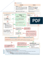 Personal Jurisdiction FlowChart- General