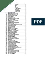 Members Registration List as at 10Jan2014
