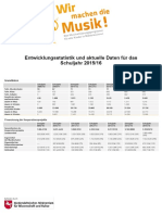 WimadiMu! - Entwicklungsstatistik und aktuelle Daten Schuljahr 2015/16