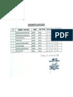 Resultados Evaluación ALAS 2013 - I