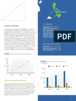 2013-Asia Pacific Audit-Philippines 0 0