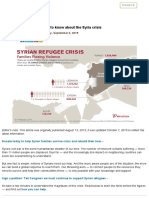 Quick Facts_ What You Need to Know About the Syria Crisis _ Mercy Corps