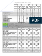 ks4 performance tables 3 year summary 2015
