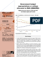 Government budget appropriations or outlays allocated to R&D (GBAORD)
